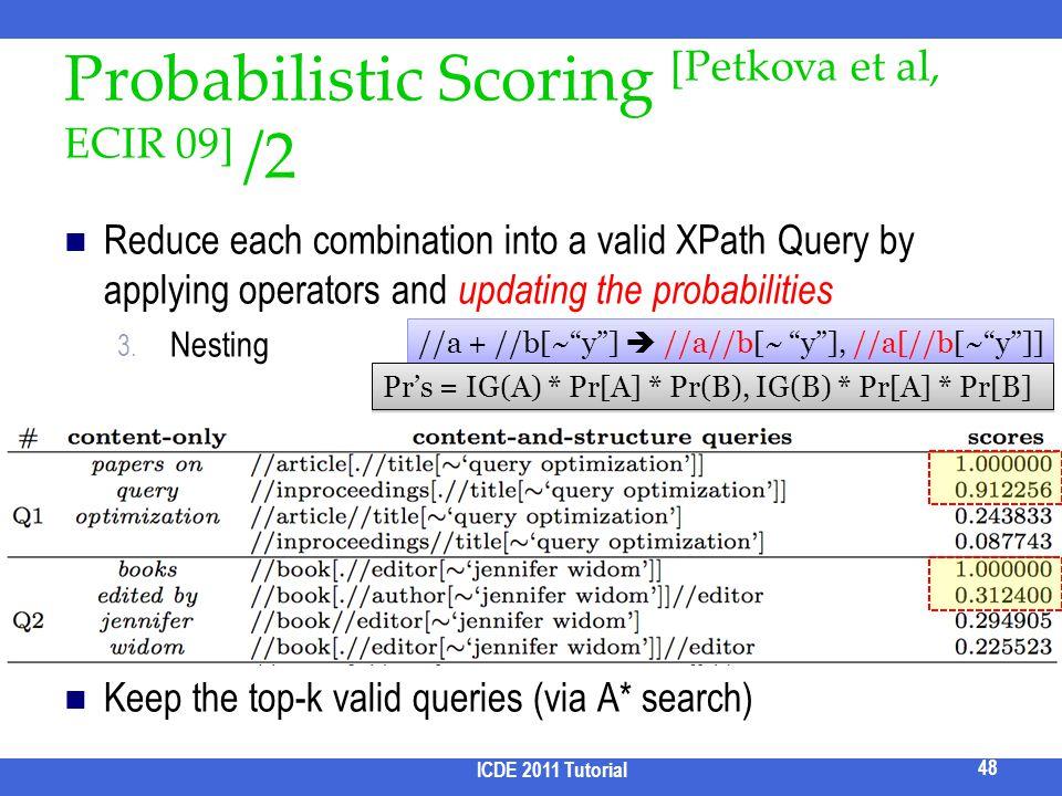Probabilistic Scoring [Petkova et al, ECIR 09] /2